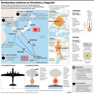 Infografía sobre los ataques nucleares de agosto de 1945, que concluyeron con la capitulación de Japón en la Segunda Guerra Mundial / AFP