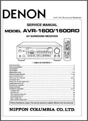 Denon AVR16001600RD Service Manual, Analog Alley Manuals