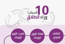 Photo of اسباب الطلاق في الاسلام
