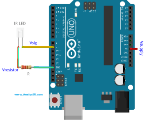 Driving an Infrared Led directly from an Arduino Pin