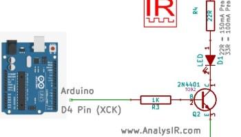 Simple Infrared PWM on Arduino - AnalysIR Blog