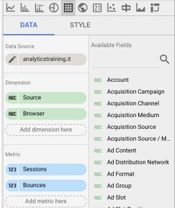 Nuova Interfaccia per i widget di Google Data Studio
