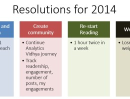 Update on new year resolutions (with training & reading recommendations)