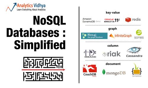 no sql databases