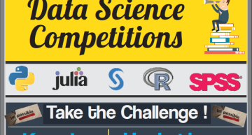 Simple infographic to help you compete in Data Science Competitions!