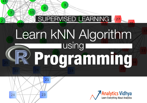 Learn KNN Algorithm using R Programming
