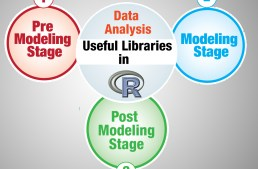List of useful packages (libraries) for Data Analysis in R