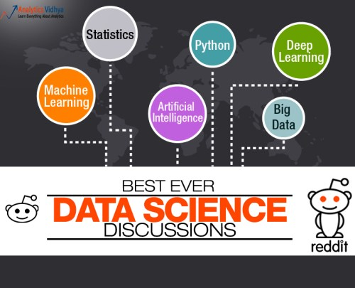 reddit discussions, data science, machine learning, analytics, neural network, deep learning