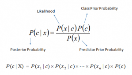 naive bayes, bayes theorem