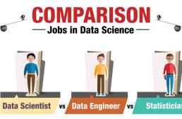 Job Comparison – Data Scientist vs Data Engineer vs Statistician