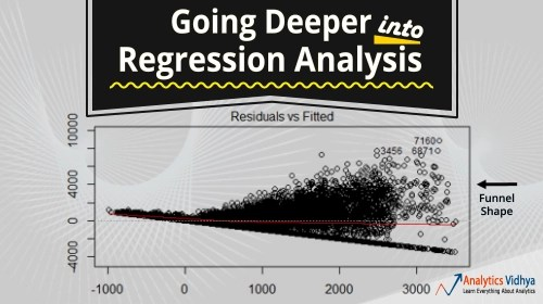 Going Deeper into Regression Analysis with Assumptions, Plots & Solutions