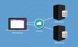 PHP Web Hosting Service Providers