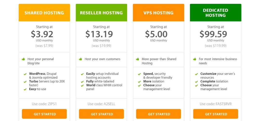 A2 Hosting Plans- Fastest Shared Hosting