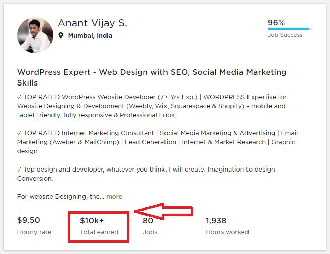 Anant Vijay Soni, Upwork Global Inc