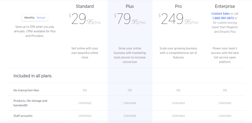 BigCommerce Pricing and plans