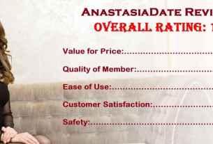 AnastasiaDate.com, AnastasiaDate, AnastasiaDate Fraud