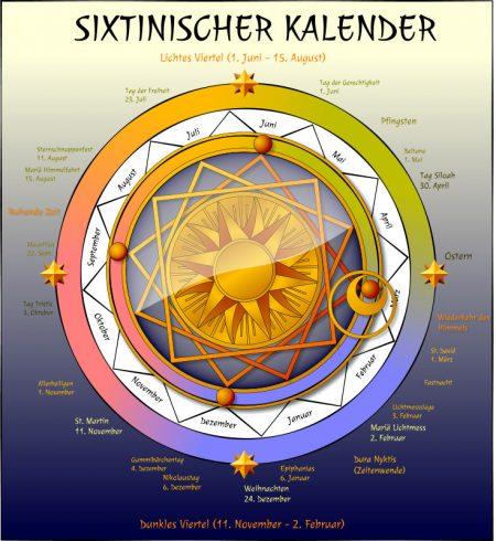 Jahreskreis nach dem Sixtinischen Kalender