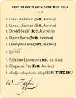Top 10 der Niarts-Lieblingsschriften 2016