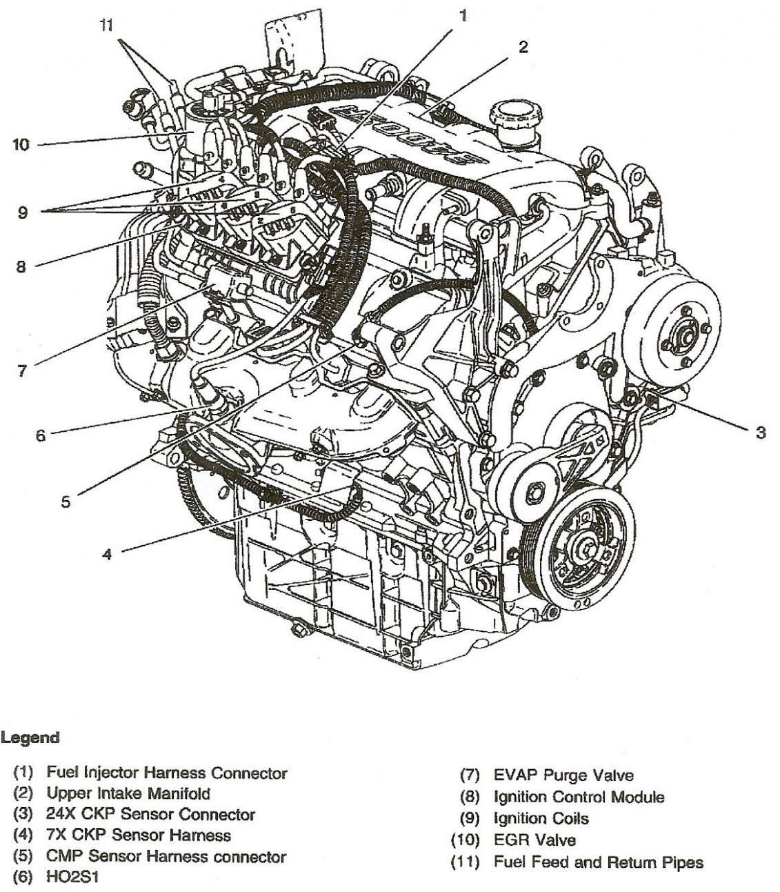 Sel Engine Diagram Of A Car