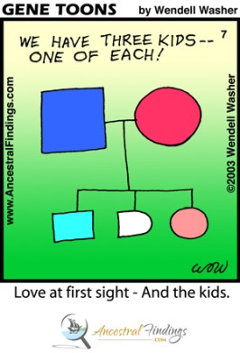 Love At First Sight - And The Kids (Genetoons Cartoon #007)