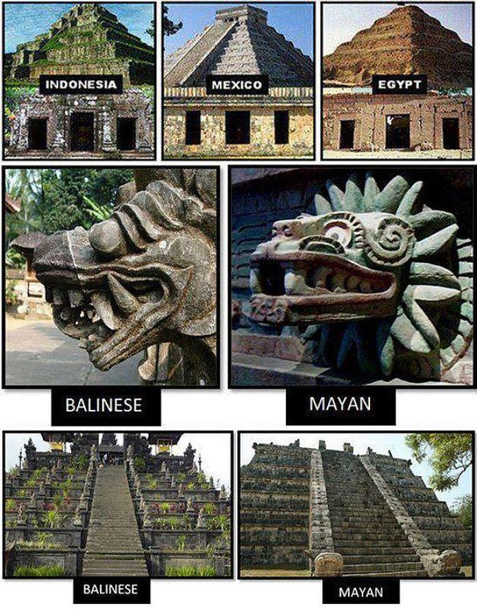 Piramides similitudes