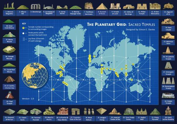 The Planetery Grid Image