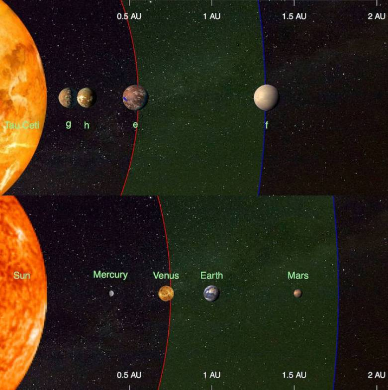 Illustration of a distant solar system with potential Earth-like planets.