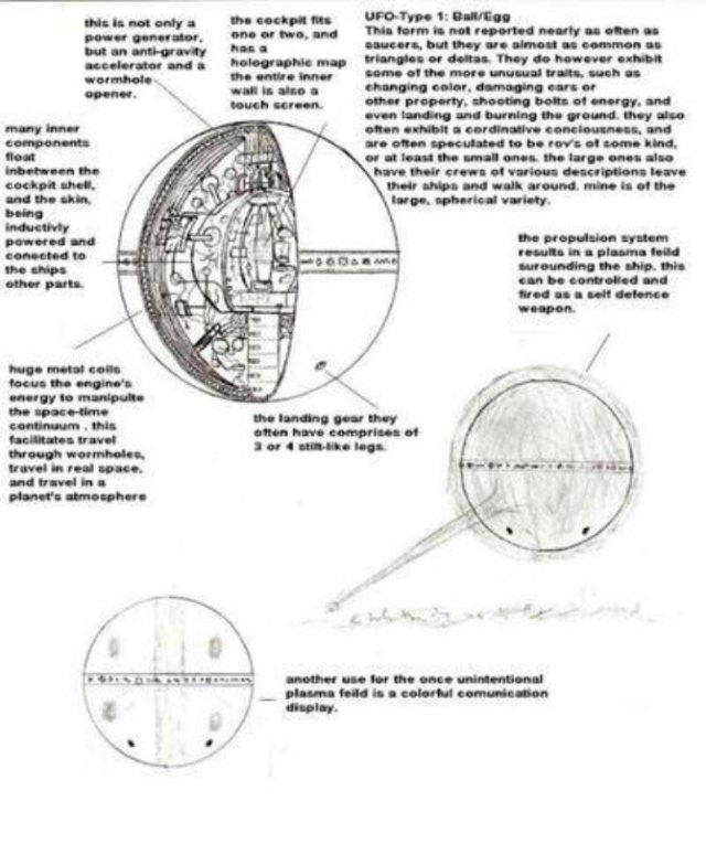 Bocetos especulativos explicando el posible funcionamiento de cierto tipo de OVNIs (Imagen: Código Oculto)