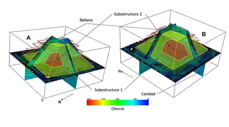 Imagen del interior del Templo de Kukulkán, con la subestructura piramidal recientemente descubierta en rojo. (Infografía: Excelsior/UNAM)