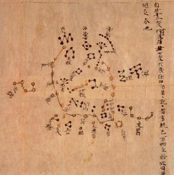 Mapa estelar chino, de autor desconocido, mostrando las constelaciones del Polo Norte. (Siglo VII). Biblioteca Británica. (Public Domain)