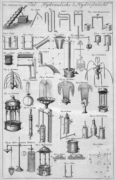 Ilustración de un tratado de hidráulica e hidrostática. (Public Domain)
