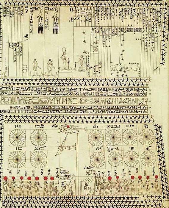 raffigurazioni astronomici nella tomba di Senenmut.