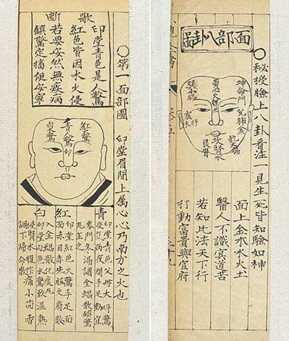 Due Qing cinesi classifiche pediatrica diagnosi faccia.
