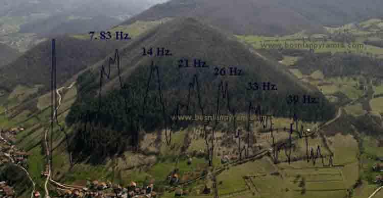 Risultati immagini per Schumann's resonance on Bosnian Pyramids