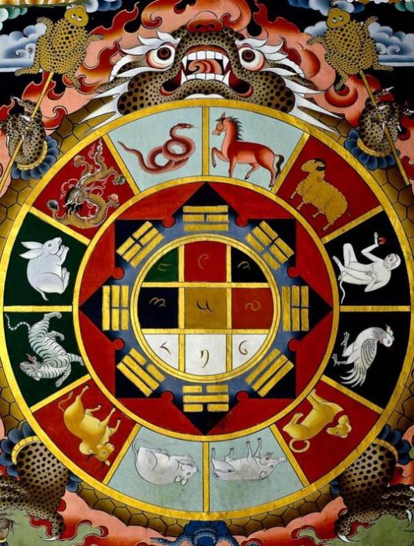 Pintura de la astrología budista (la combinación de los sistemas de China e India).