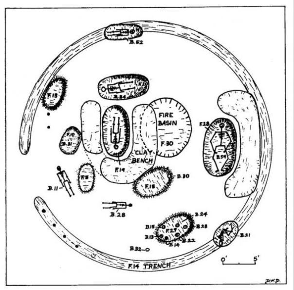 Figura 7: Plan de tierra de Cresap Montículo mostrando el nivel del suelo de arcilla y por debajo.  El esqueleto gigante está a la derecha media.