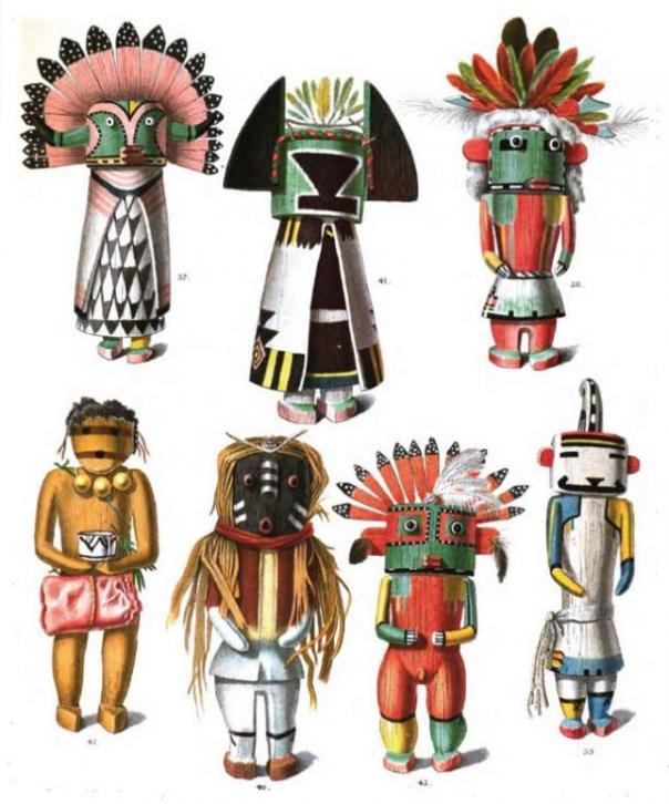 Dibujos de muñecas Kachina, de un libro de antropología 1894.