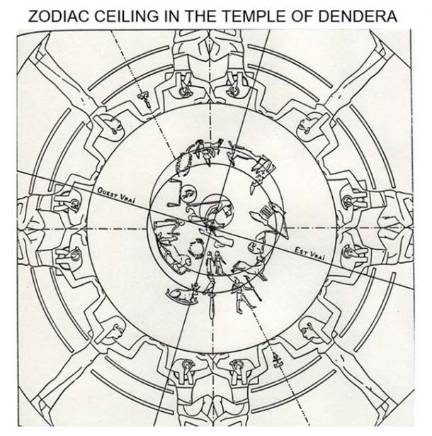 soffitto zodiacale nel Tempio di Dendera.