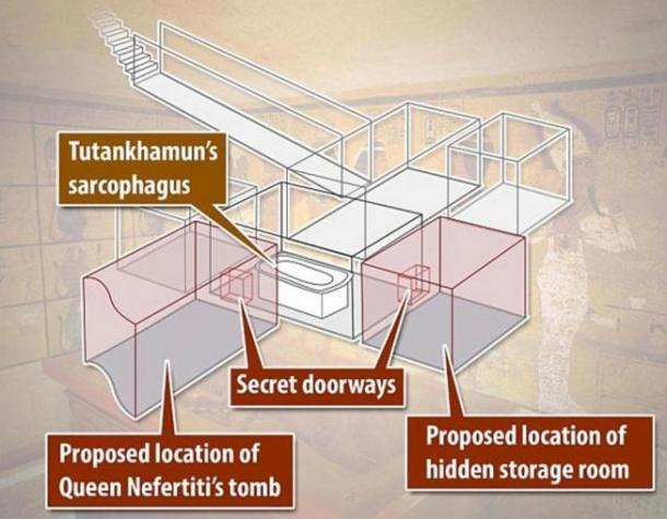 Imagen que muestra la ubicación de las dos cámaras del informe Dr. Reeves.  El escáner de radar próxima buscará su existencia.