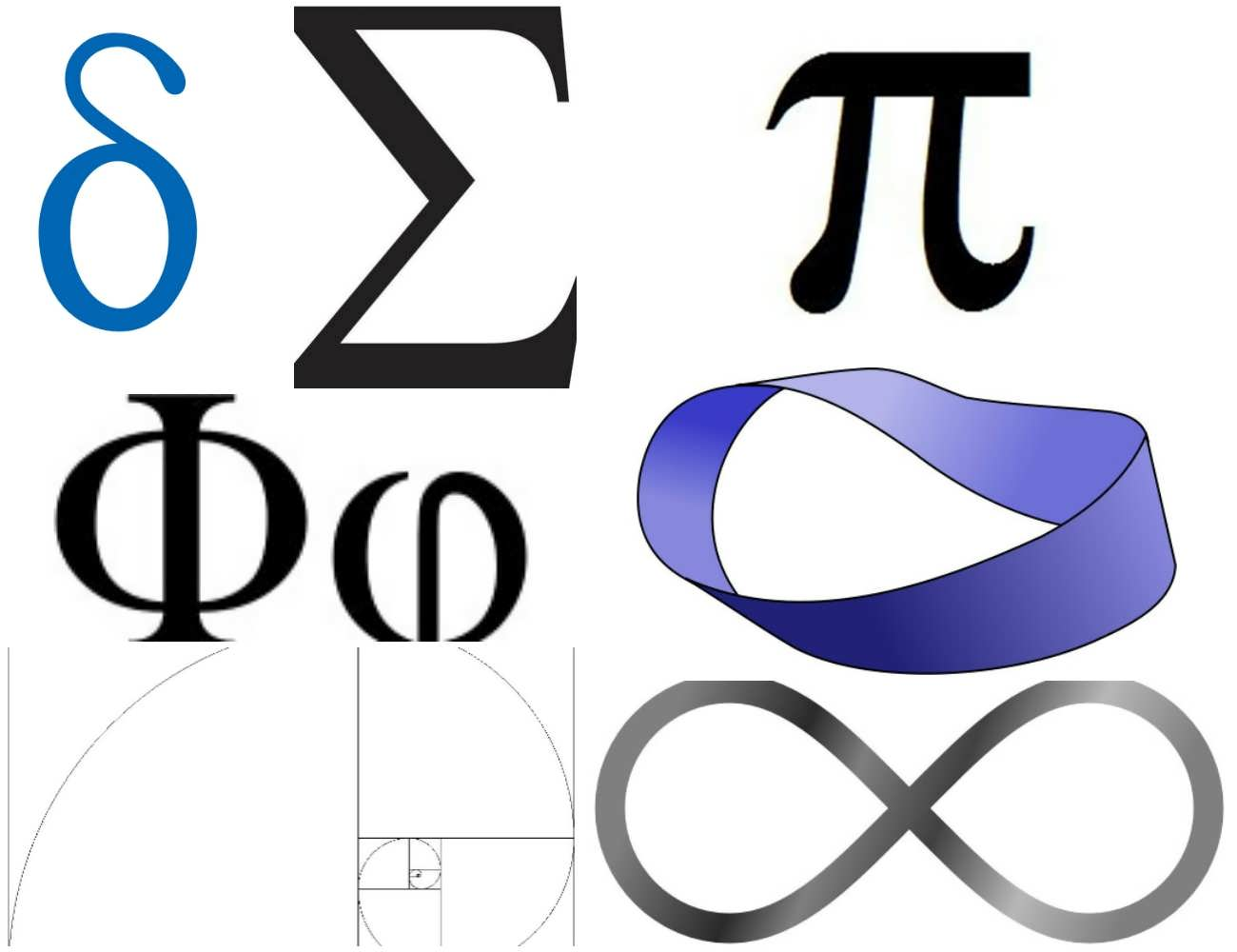 Basic Math Symbols And Meanings