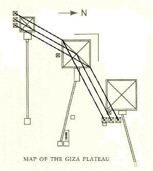 Giza geometry (ancient-wisdom.co.uk)