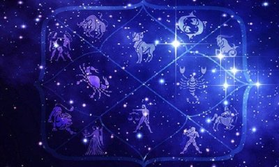 Yogas-In-Vedic-Astrology