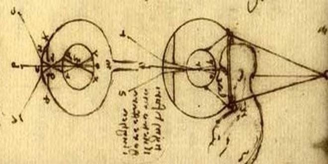 Image result for da vinci sketches of astronomy