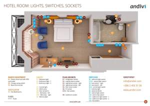 Electrical installations: Electrical layout plan for a