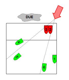 Muro Difesa Due
