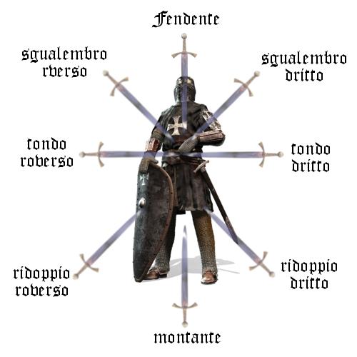 combattimento spada andrea bindella autore fabrizio bellini enar annientatore fantasy mago magia guerriero semidio