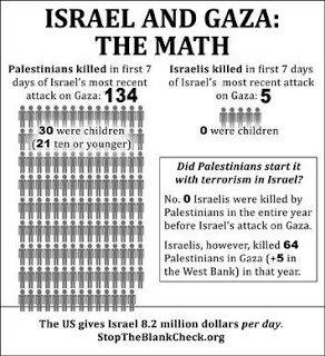 Israele e Gaza: la matematica