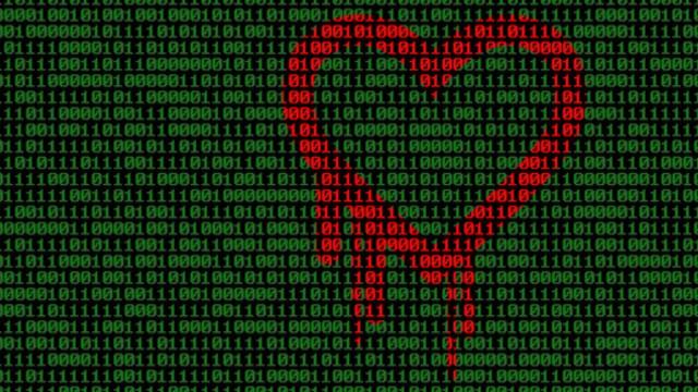 OpenSSL HeartBeat