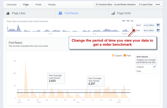 Compare your Facebook metrics