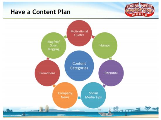 Twitter content plan